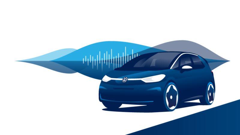 Volkswagen ID.3 i przedstawiona graficznie ścieżka dźwiękowa