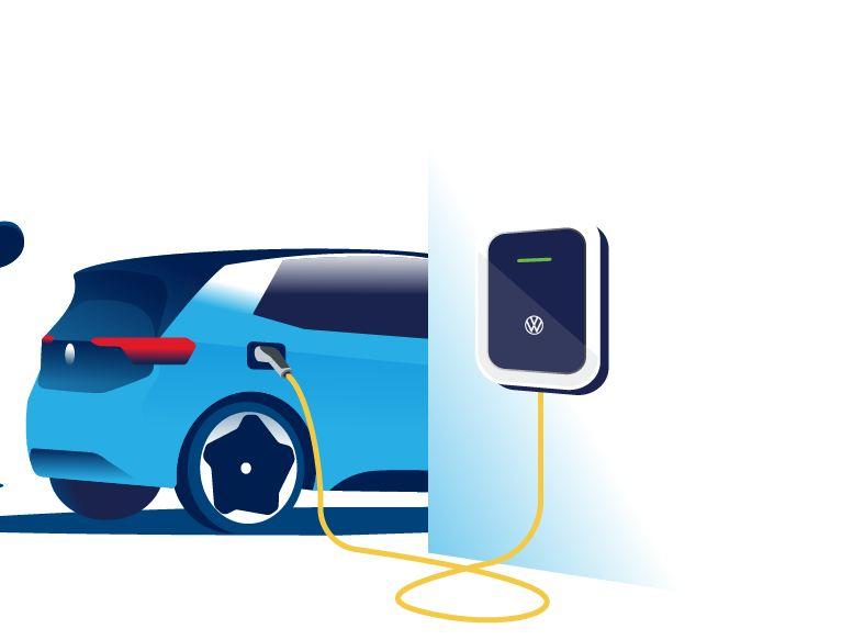 Illustration ID.3 charging at the wall box