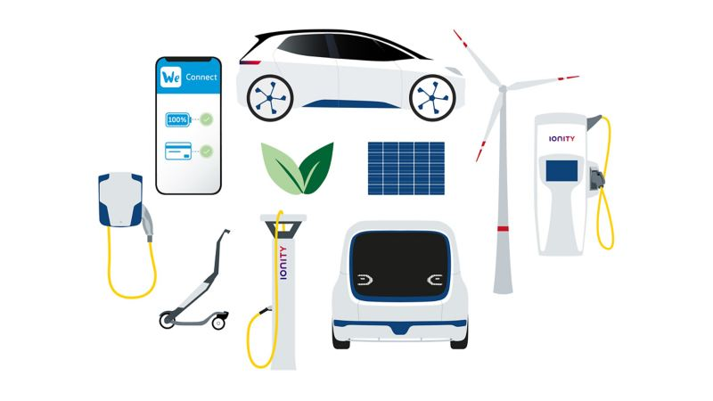 Gallery featuring green energy providers Elli as well as charging infrastructure and Volkswagen We app.