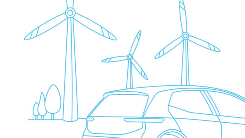 Volkswagen ID. foran vindmøller