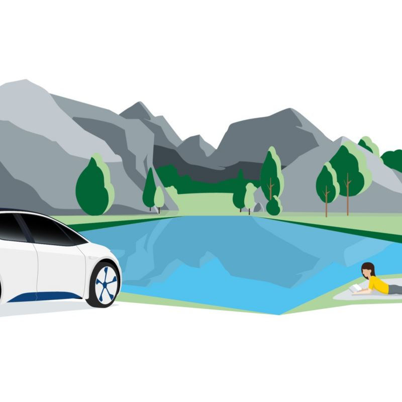 Volkswagen ID.3, natur, klima