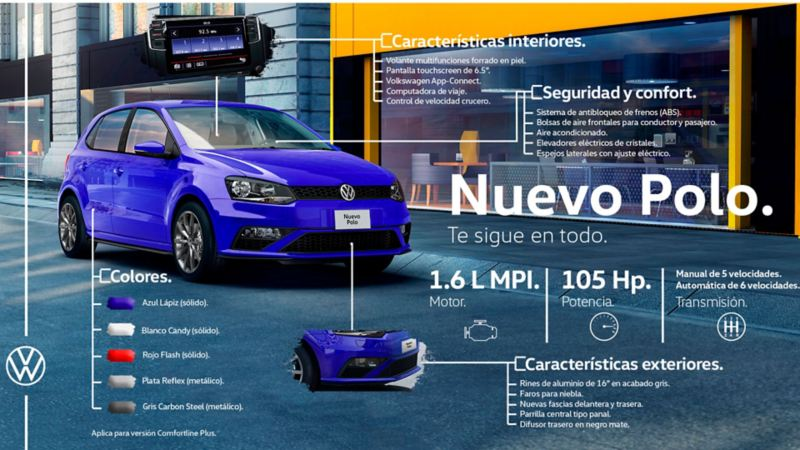 Características Nuevo Polo 2020 de Volkswagen