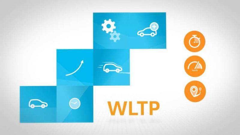 WLTP schéma