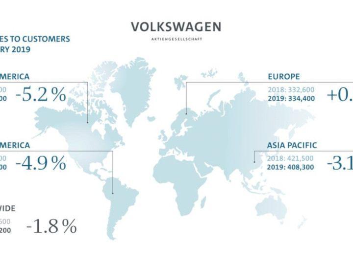 Dobry początek roku w wykonaniu marek koncernu Volkswagen