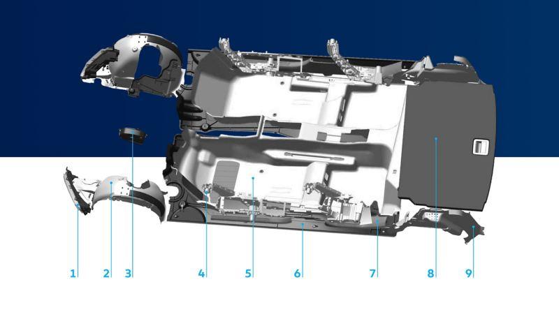 Materiales reciclados de los autos VW con capacidad de reutilización en nuevos modelos