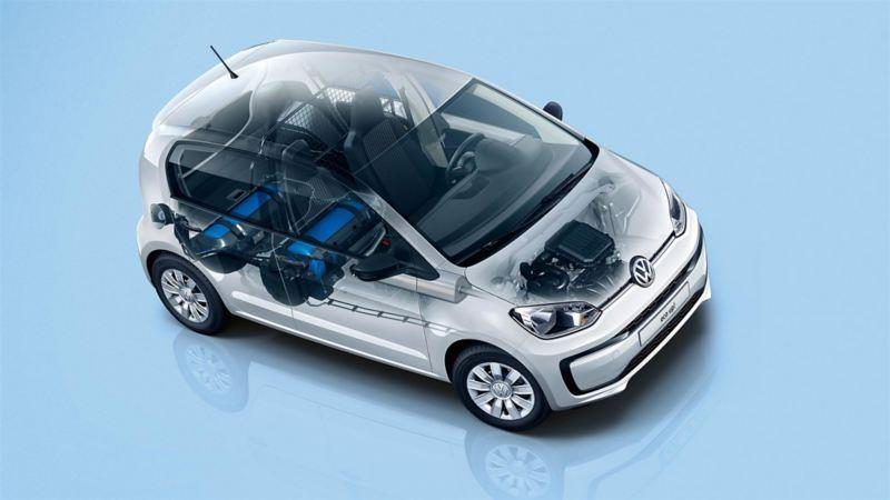 Motore a metano - Volkswagen