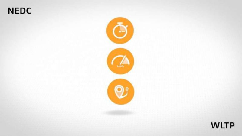 Bilden visar symboler för tidtagning, fartmätare och platsmärke