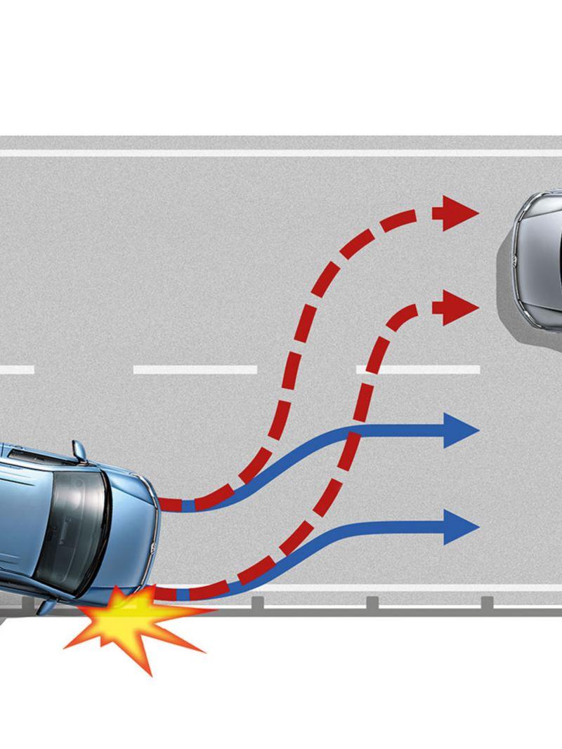 vw-post-collision-brake-system