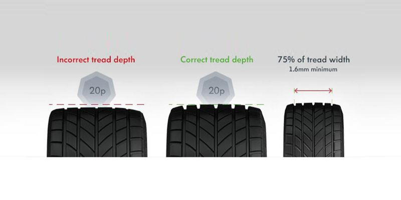 Different treads on cars
