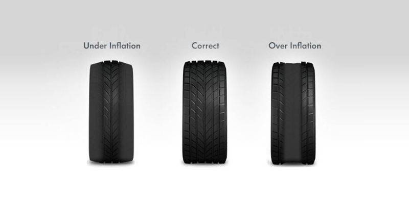 The difference between inflated and deflated tyres - a visual representation