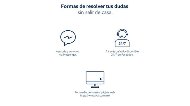 Servicio al cliente y asesoría Volkswagen a través de Messenger, Facebook y sitio web durante contingencia