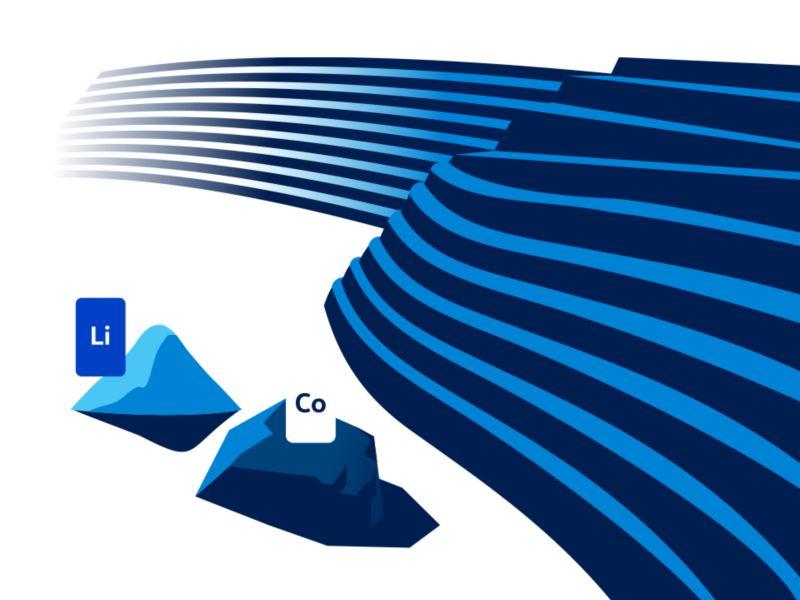 Illustration du lithium et du cobalt