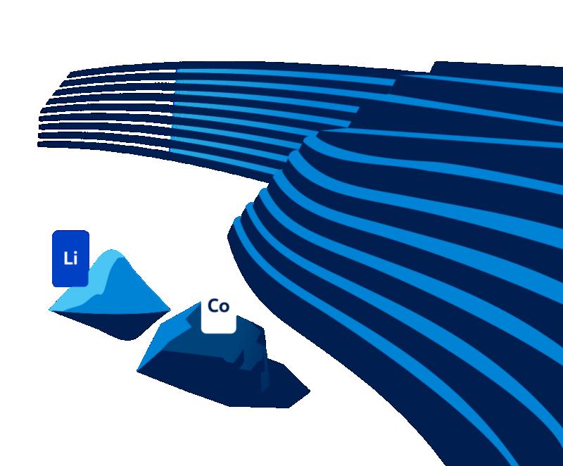 Illustrasjon av litium og kobolt