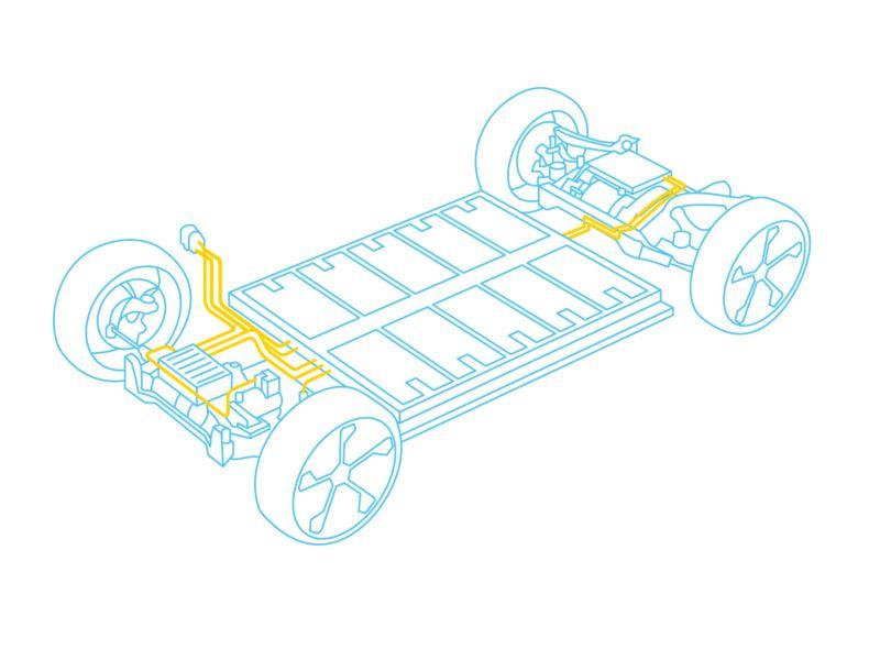 Die Fahrzeugplattform MEB