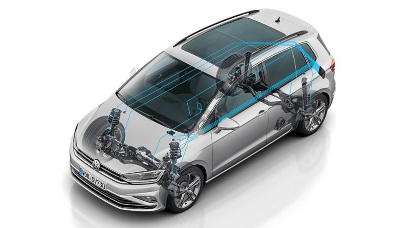 Schematische Darstellung der adaptiven Fahrwerksregelung DCC am Beispiel eines VW Golfs