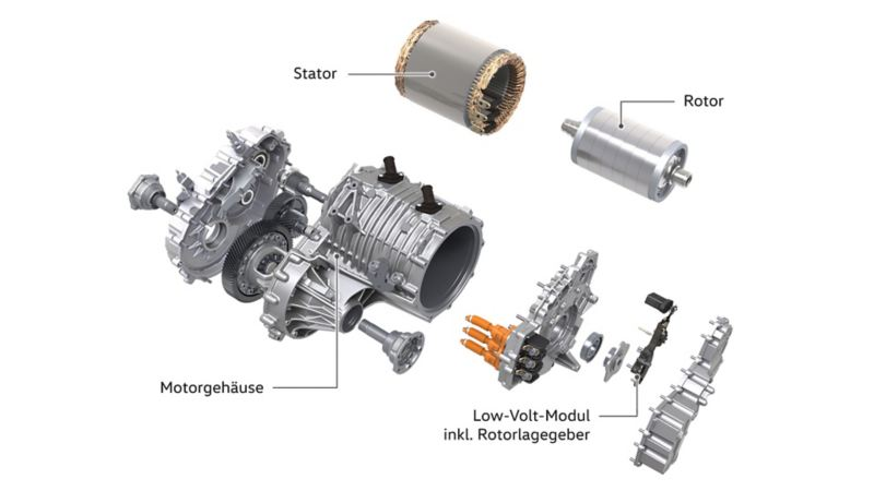 Abbildung des Volkswagen Elektroantiebs