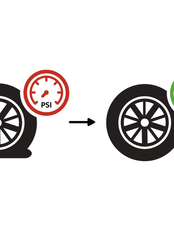 Pressions des pneus