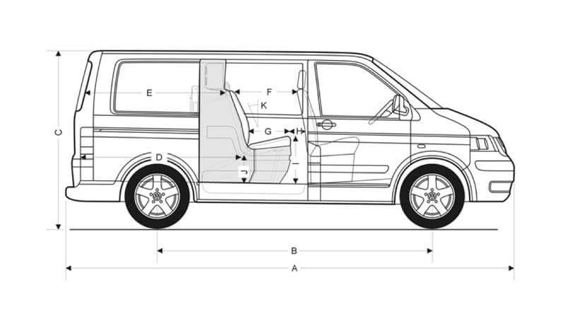 Transporter plan