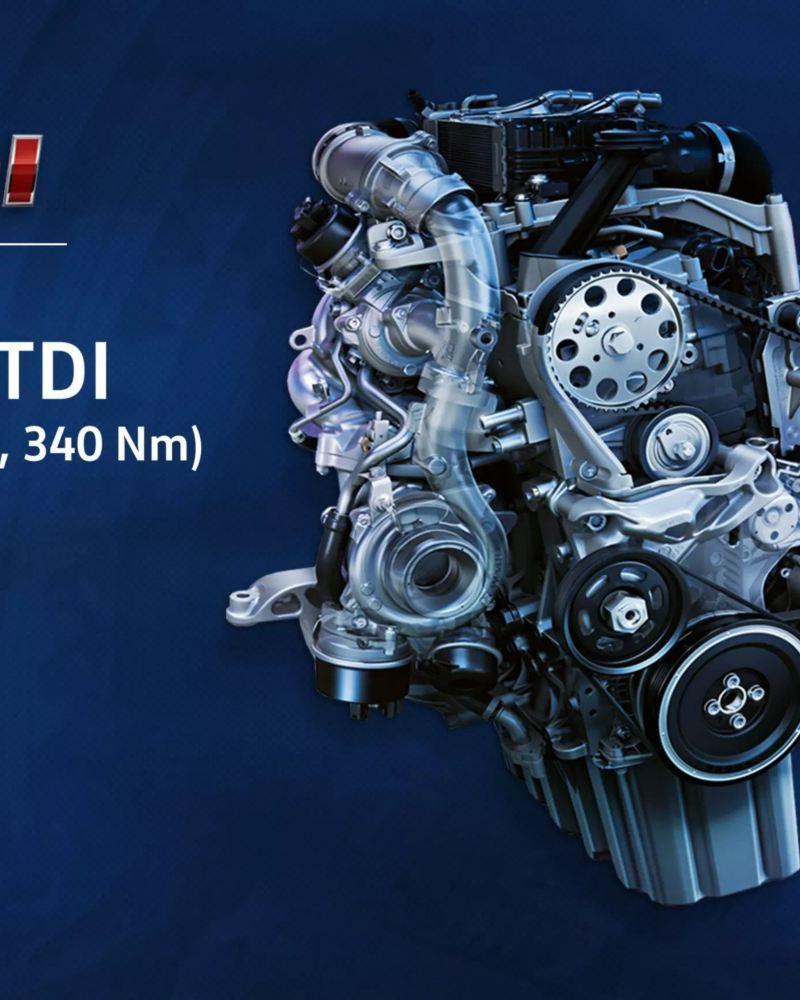 Volkswagen Crafter Panel Motor 2.0 TDI