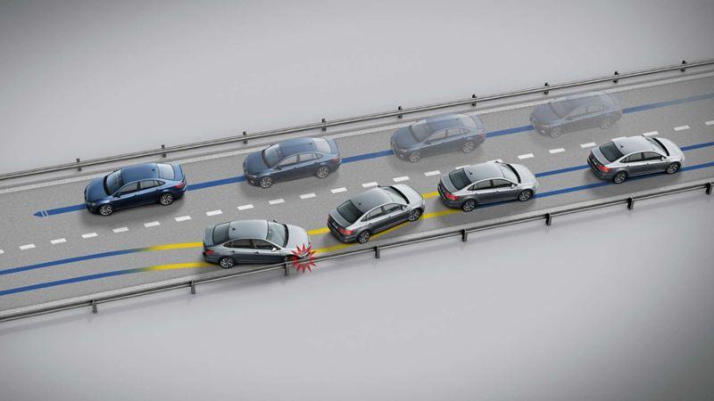 Volkswagen Virtus Frenado automático Post-colisión
