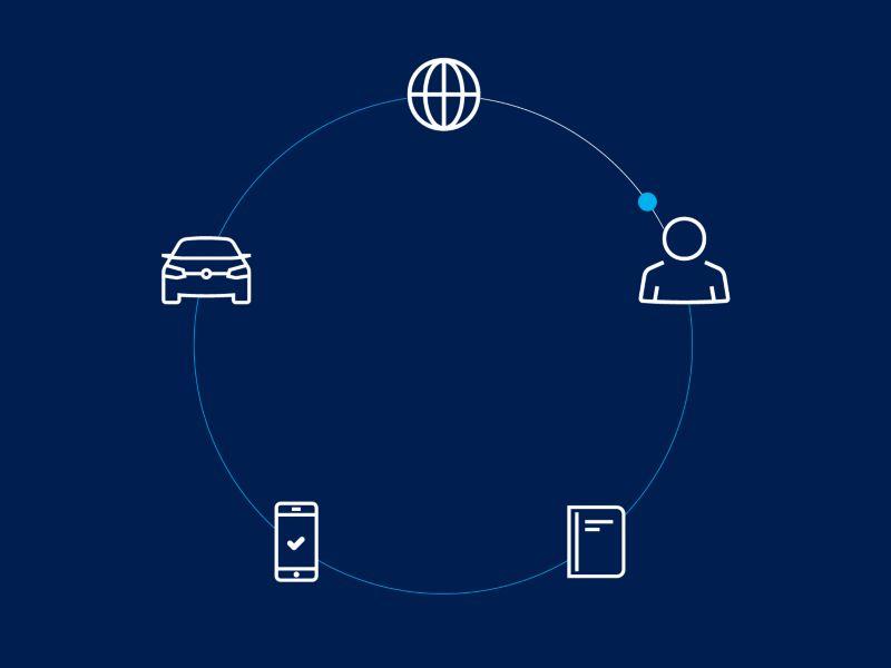 Cómo comprar un auto o camioneta en venta en el nuevo sitio de Volkswagen México