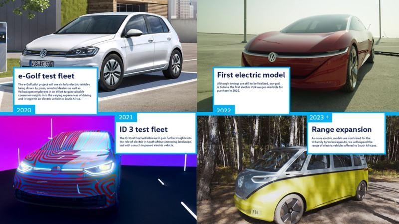 volkswagen electric journey infographic