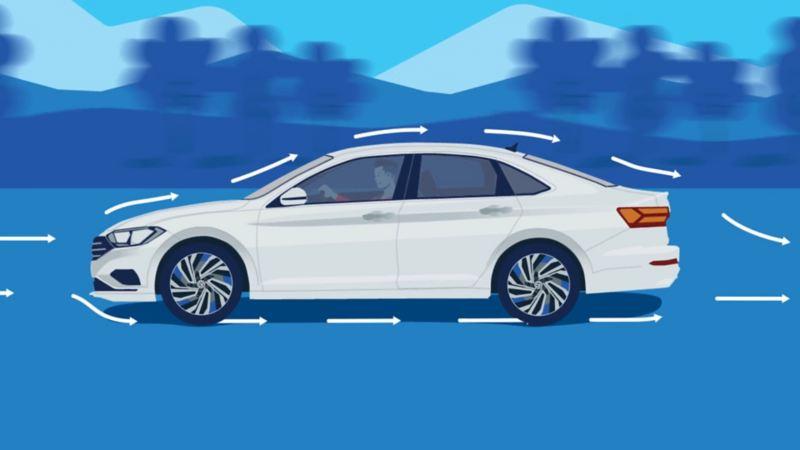 Resistencia del aire frente a un Jetta de Volkswagen en movimiento