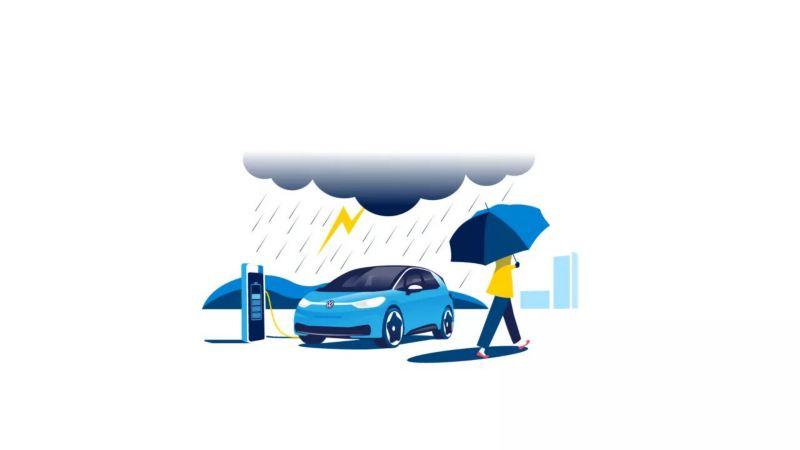 Une VolkswagenID.3 est rechargée sous la pluie. Une personne passe devant.