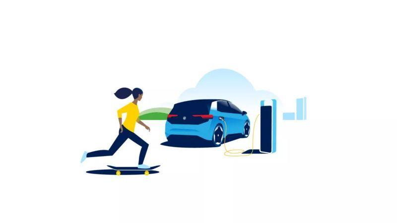 Une femme passe en skateboard à côté d'une VolkswagenID.3 en train de charger.