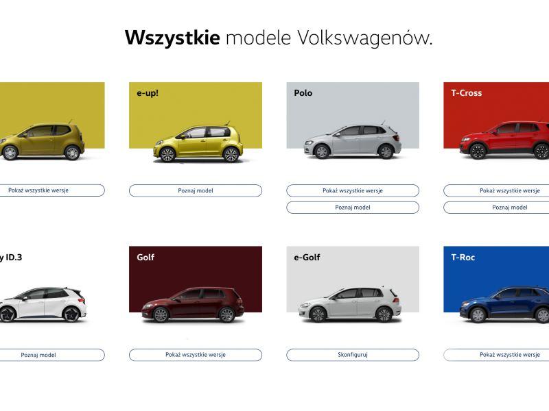 Wszystkie modele